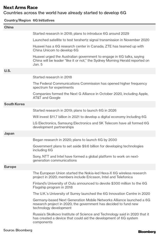 Actualité Economie Mondiale - Page 38 604x-110
