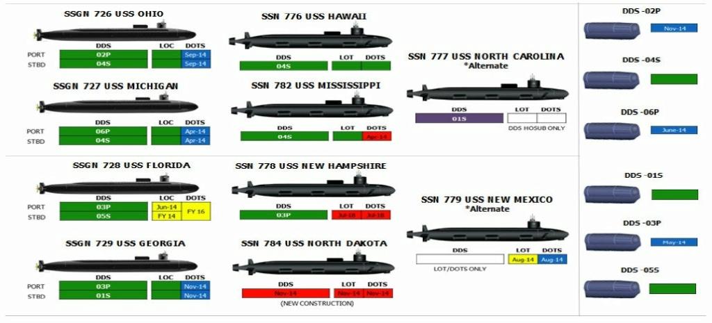 US Navy - Page 5 Messa117