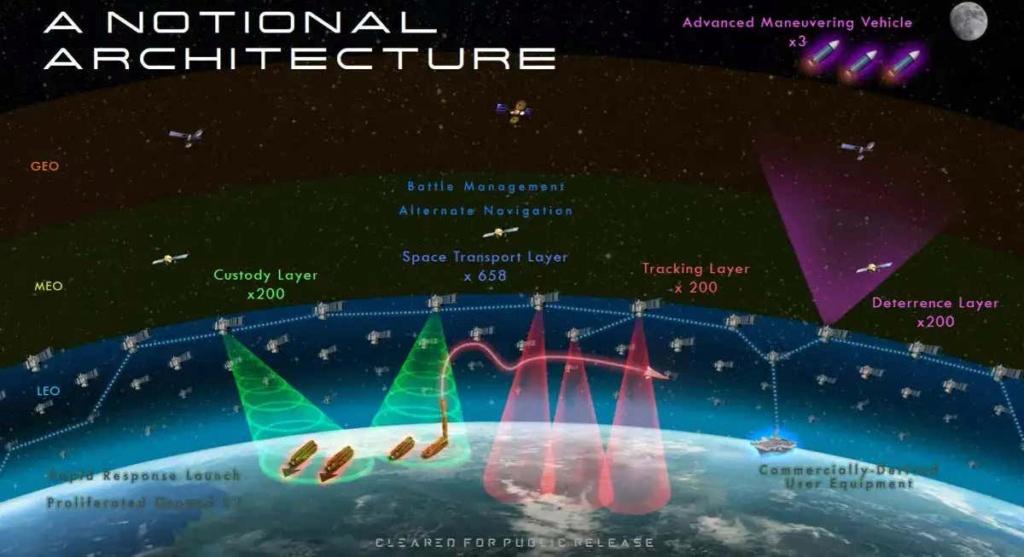 U.S. Space Force Messa264
