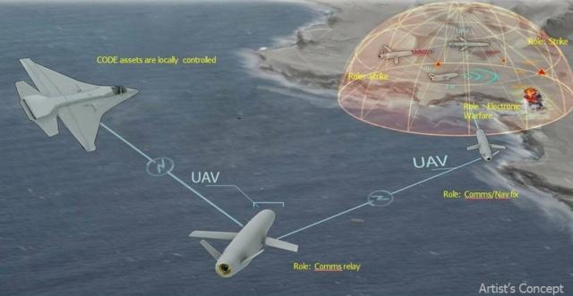 Drones / UAV - Page 14 Messag73