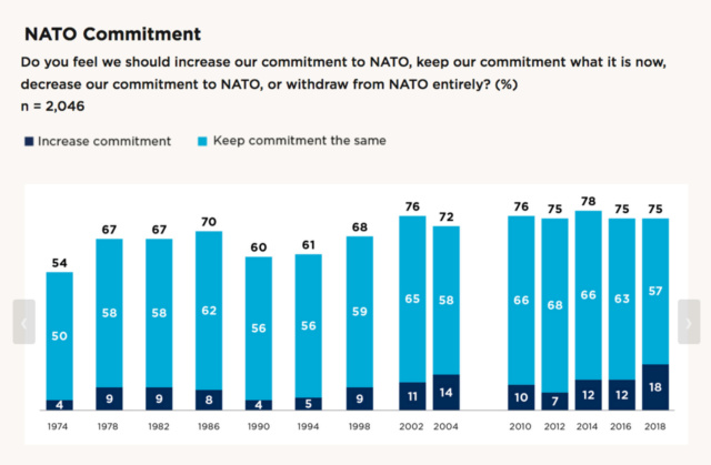 L'Organisation du traité de l'Atlantique Nord - OTAN / NATO - Page 11 Onc22810