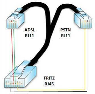 Fritz!Box 7390 AnnexA: gravi problemi con connessione ADSL - Pagina 3 Cavoy10