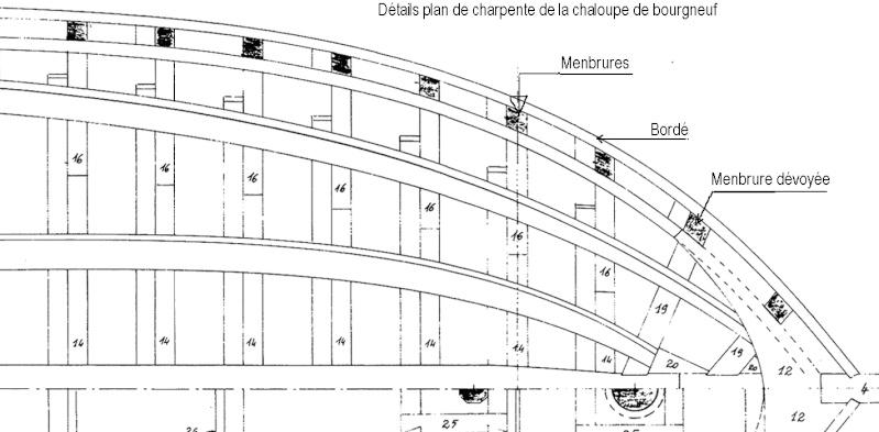 Carnet de bord du Sovereign of the Seas  - Page 2 Chalou12