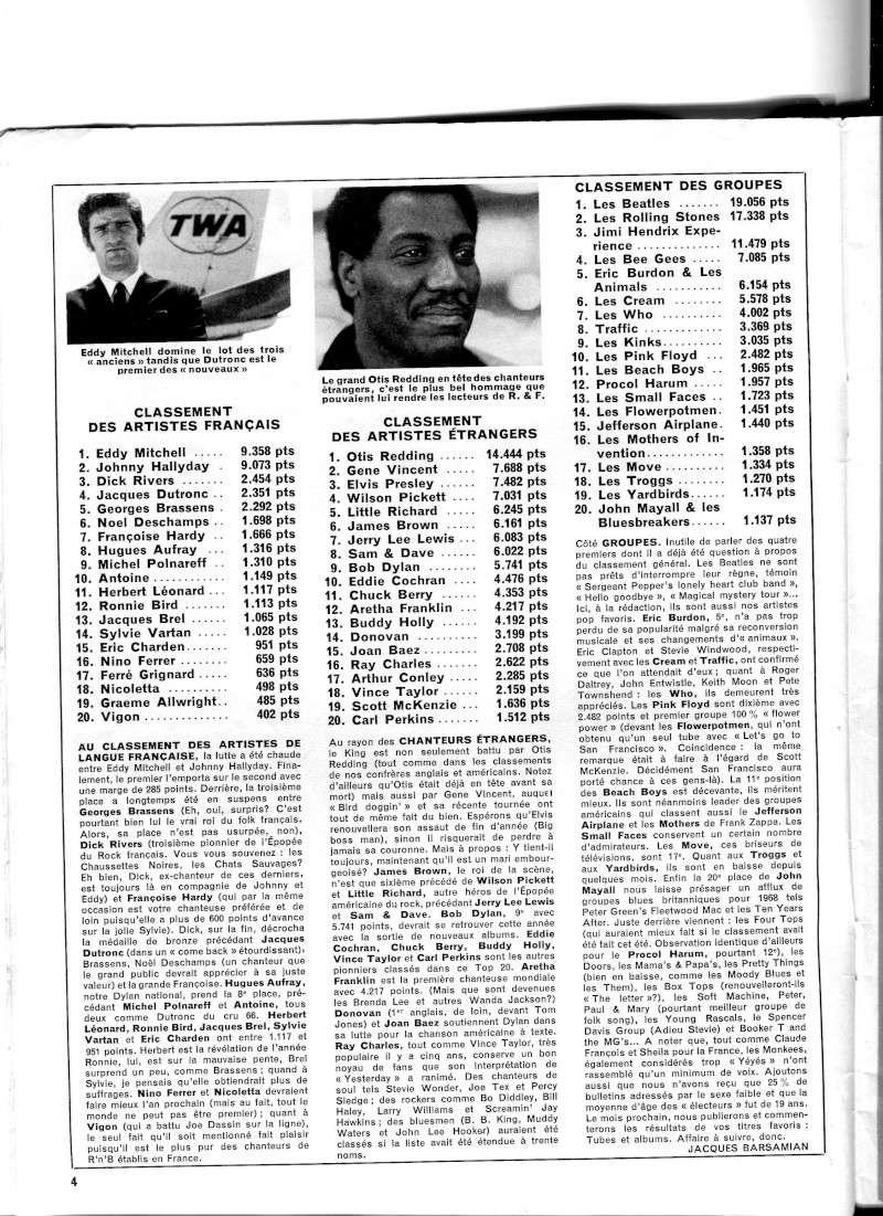 Jimi Hendrix dans la presse musicale française des années 60, 70 & 80 Rnf_1511