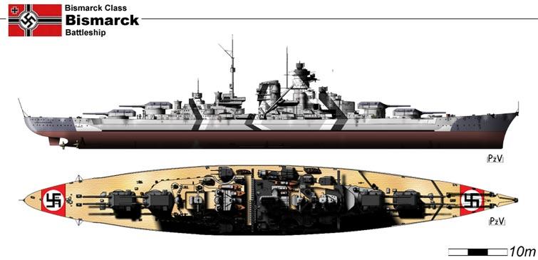 Le Bismarck : Dessins et Caractéristiques. Bismar13