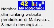 Ranking Portal Cikgu M Rankin10