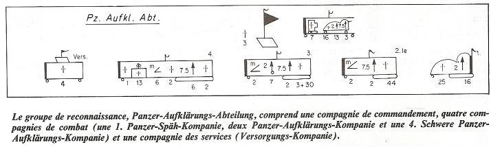 PANZERAUFKLÄRUNGS ABTEILUNG - reco - Pz.Div. type 44 12gfgh11