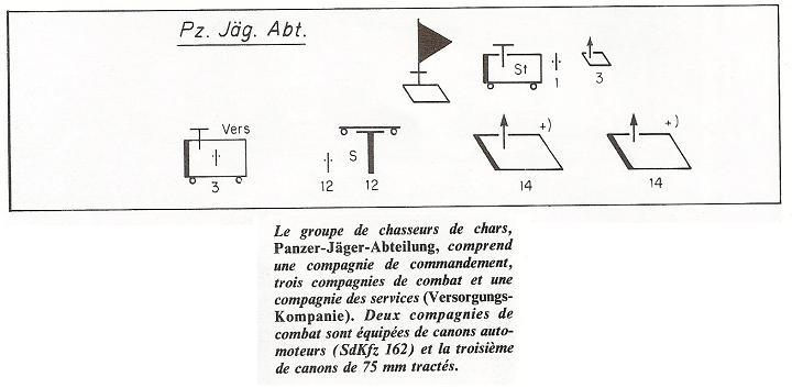 PANZERJÄGER ABTEILUNG  - Pz.Div. type 44 12tttt10