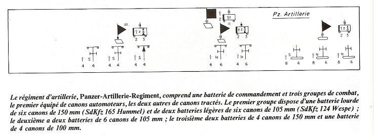 PANZER ARTILLERIE REGIMENT - Pz.Div. type 44 4loi10