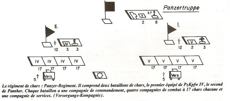 PANZER REGIMENT - Pz.Div. type 44 Fgt22f11