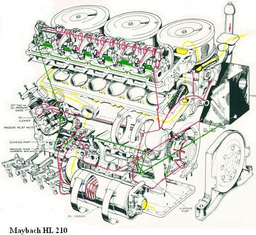 les Moteurs Maybach Flow-110