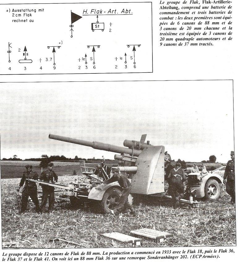 FLAK ABTEILUNG (Détachement de DCA) Pz.Div. type 44 Gh78910