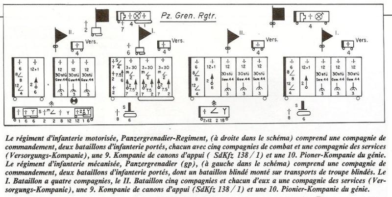 PANZERGRENADIER REGIMENT 1/2 (blindé/motorisé) Pz.Div. type 44 Jhy710