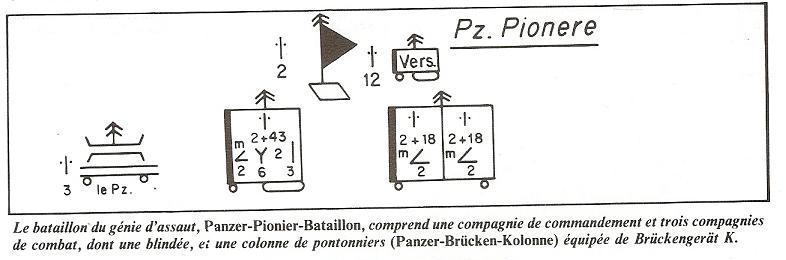PIONIER BATAILLON - Pz.Div. type 44 Kjhg0110
