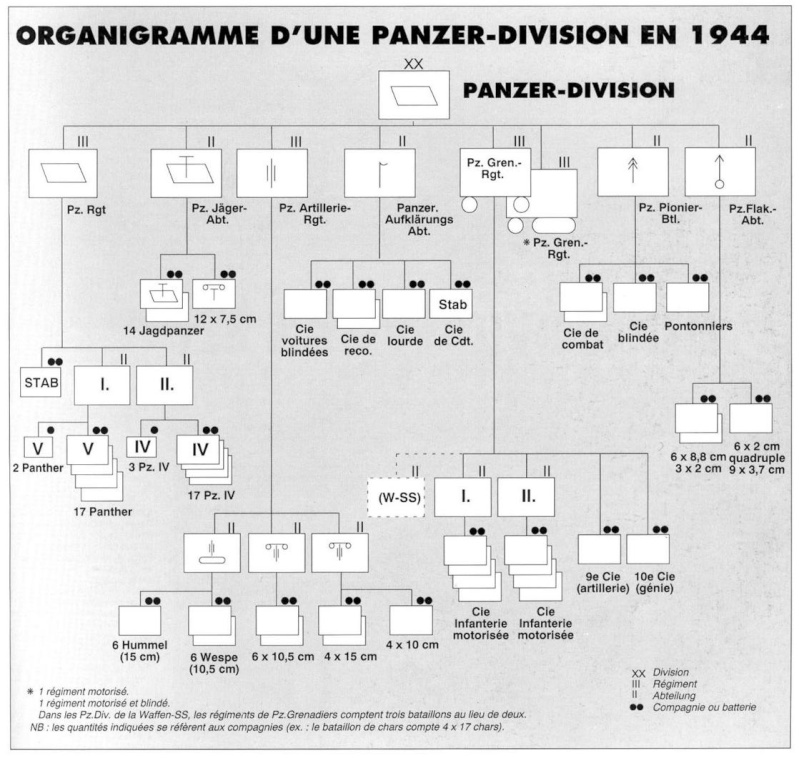 La Panzer Division type 44 Panzer71