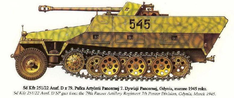 PANZER ARTILLERIE REGIMENT - Pz.Div. type 44 Panzer75