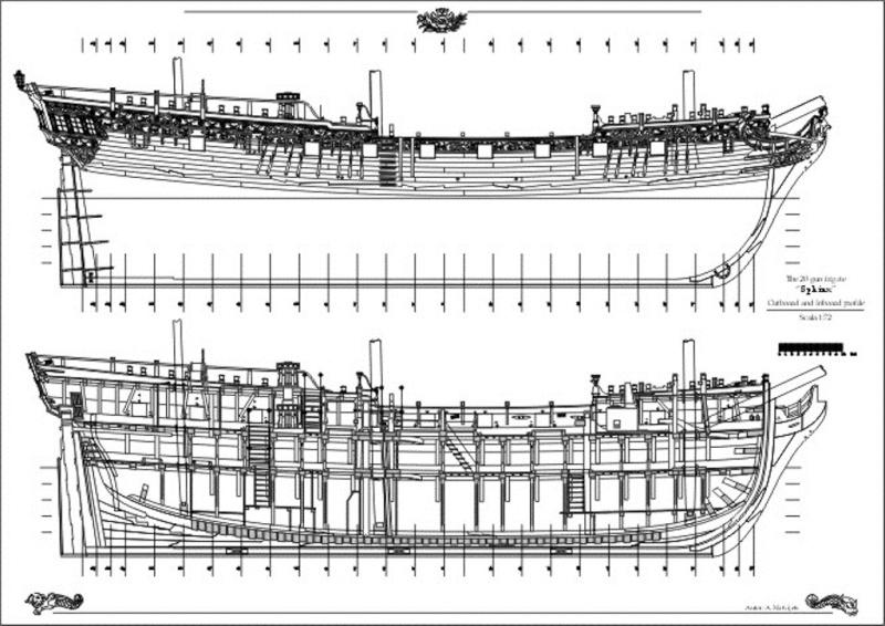 H.M.S. Sphynx - Restauro e ricostruzione Plan_v10