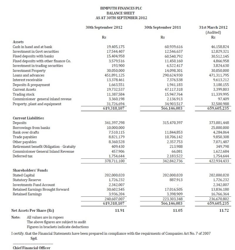 24-Oct-2012 Interim Financial Statements 30-09-2012 Bimu210
