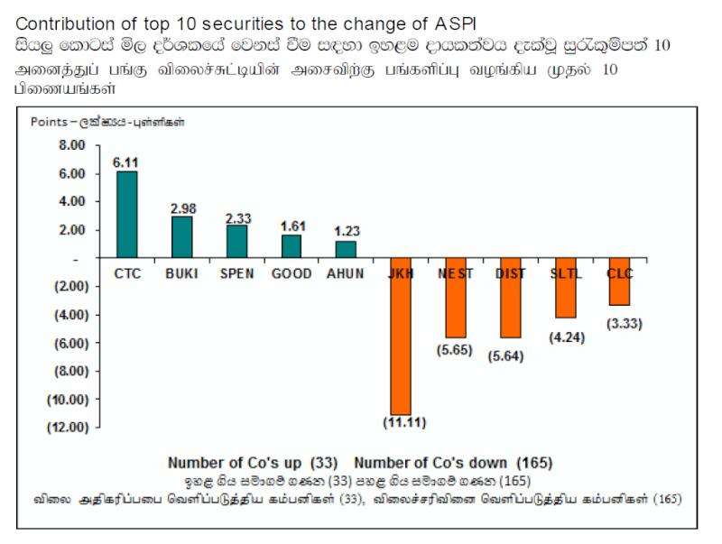Trade Summary Market - 10/10/2012 Cont61