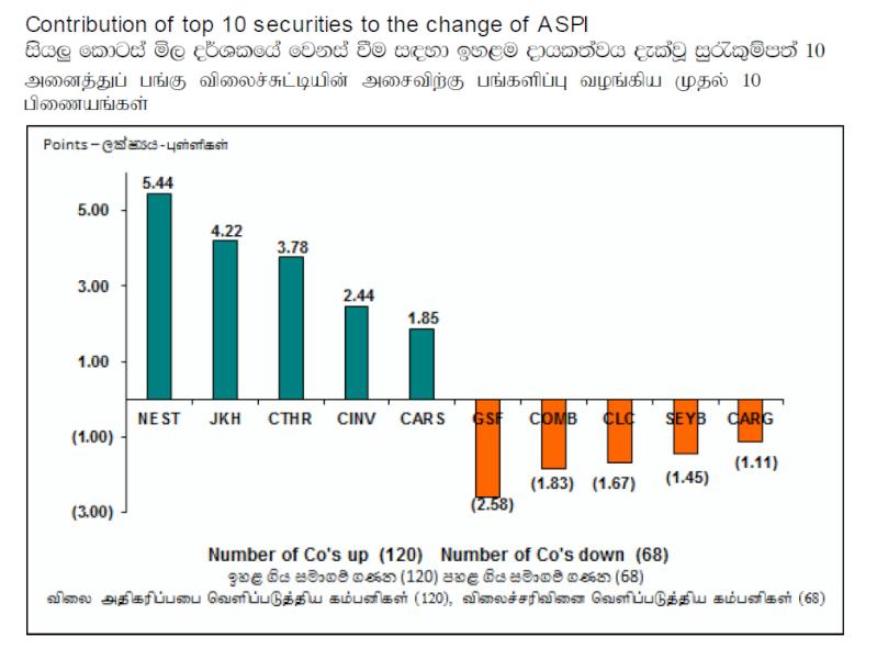 Trade Summary Market - 12/10/2012 Cont63