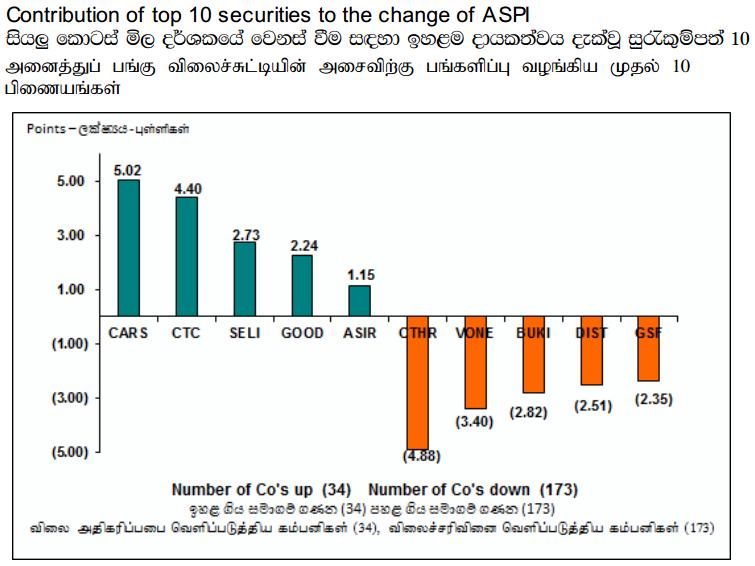 Trade Summary Market - 16/10/2012 Cont66