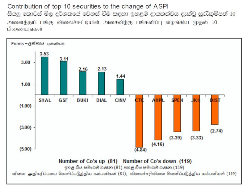 Trade Summary Market - 17/10/2012 Cont67