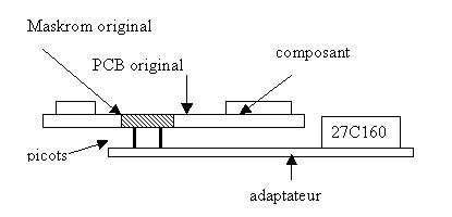 Mes réalisations: adaptateur pour eprom 27C160 (MAJ) Adapta10