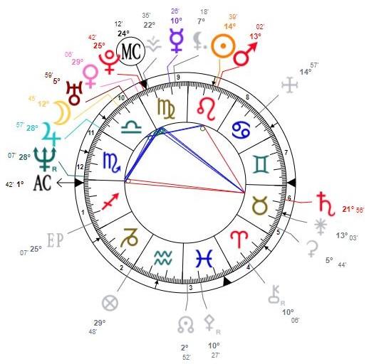 Analyse d'un stellium en Maison X   - Page 2 Thzome10