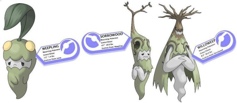 NEW Pokemon Thread - Page 8 42039810
