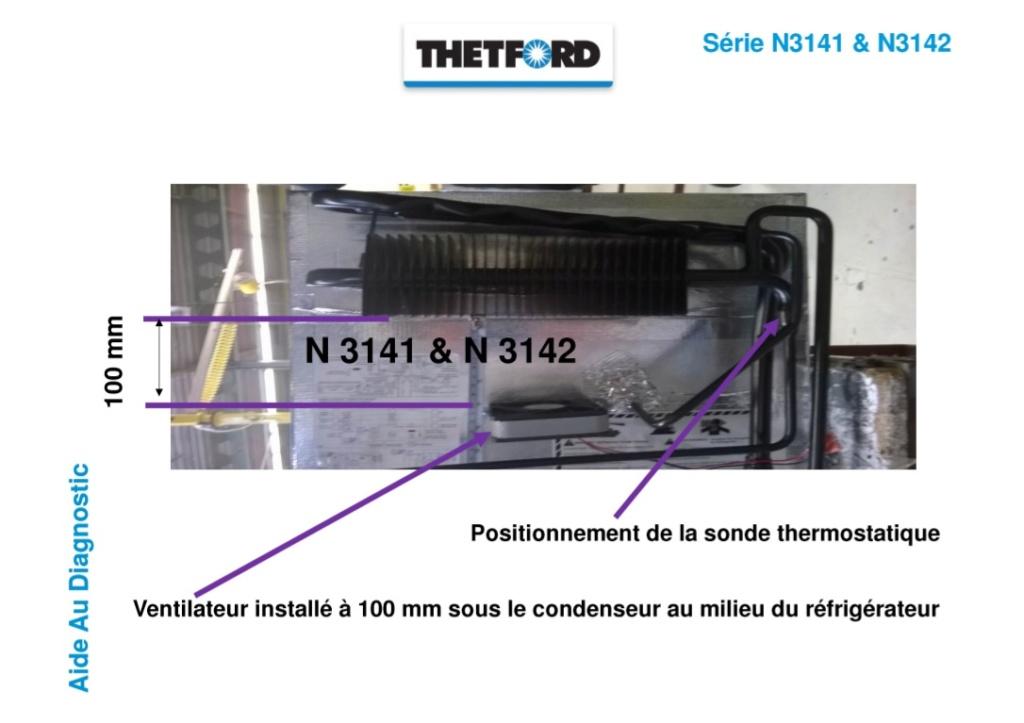 [INFOS Techniques] Réfrigérateur Thetford cheminée N314210