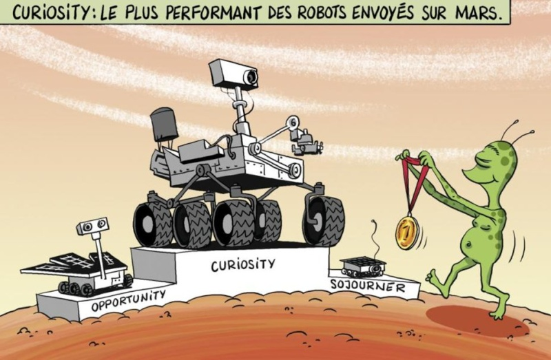 Amarissage de Curiosity sur  Mars Mars10