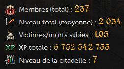 Classement des clans francophones (basé sur l'XP) - Page 2 Dc183910