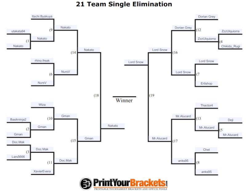 Official NTSD Tournament IV *Final*  Final_10