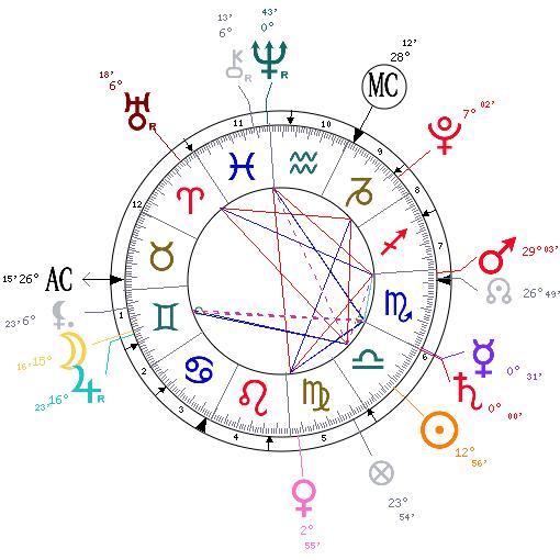 Saturne en Scorpion Carte10