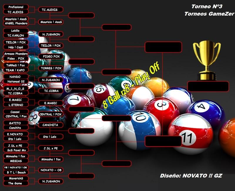 Torneos Nº3 Ronda #2 Ronda_10
