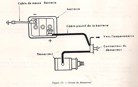 DIVERS CIRCUITS ELECTRIQUES 00312