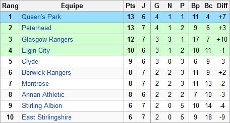 Coupe d'Europe des Clubs Champions Sans_t11