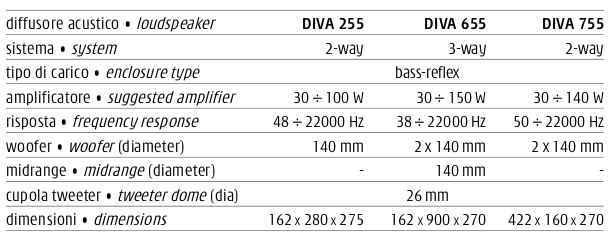 Indiana Line Diva Diva2l10