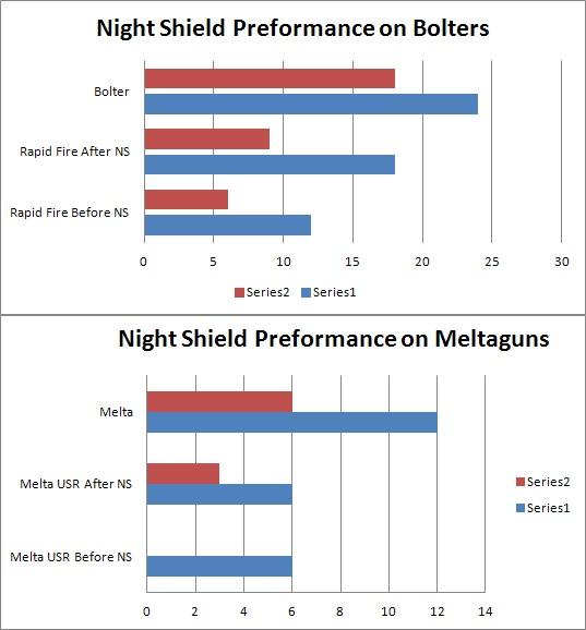 On Nightshields Ns_pre10
