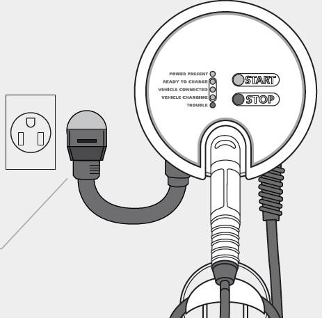 borne de recharge portable Sans_t10