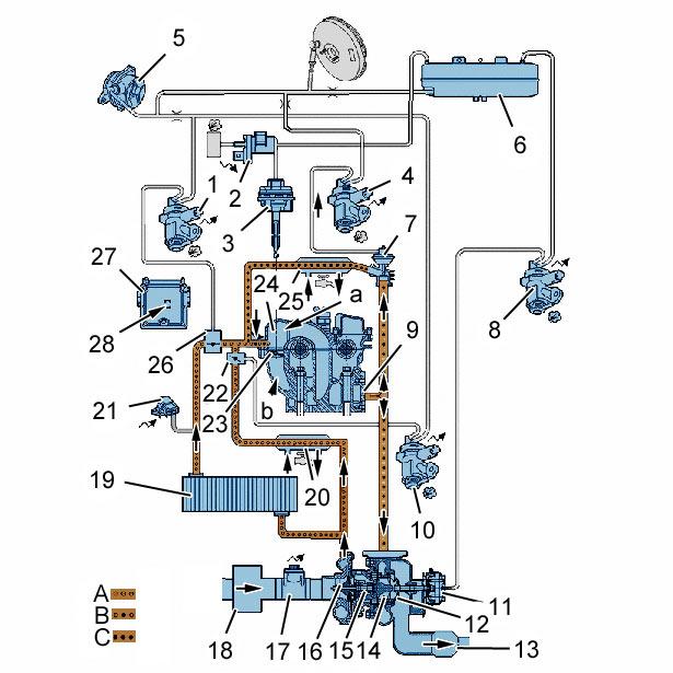 trou à l'accélération C8 2.2 HDI Foncti12