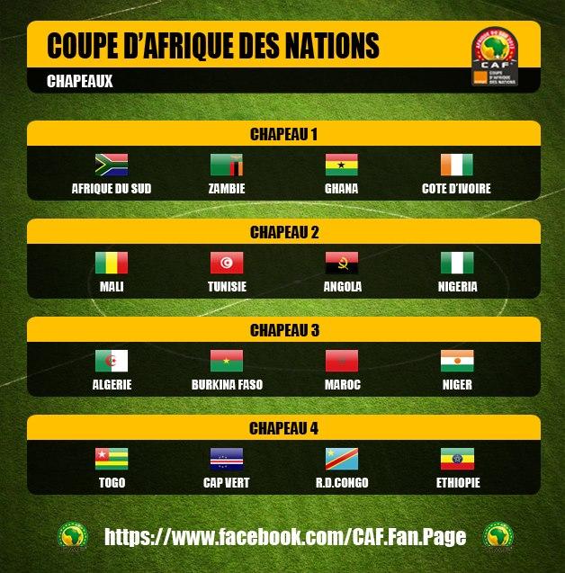 Coupe d´Afrique des Nations 2013 Can10