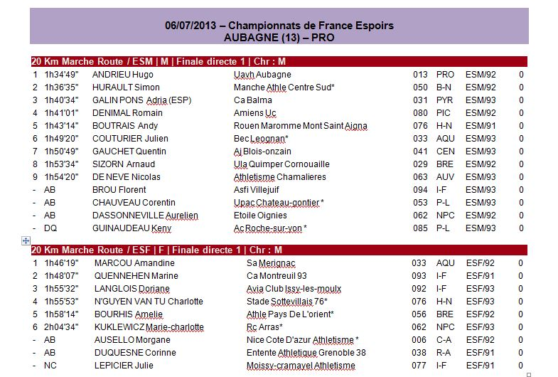 championnat de france AUBAGNE 2013 1_cfe10