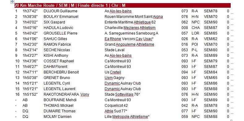championnat de france AUBAGNE 2013 1_cfs10