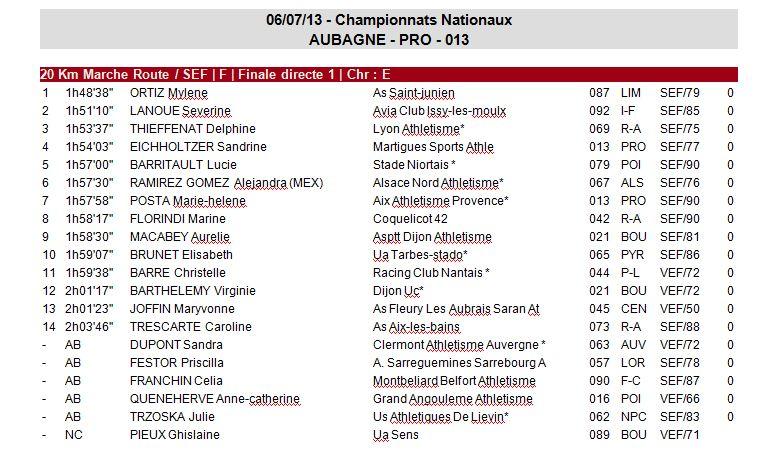 championnat de france AUBAGNE 2013 1_cn10