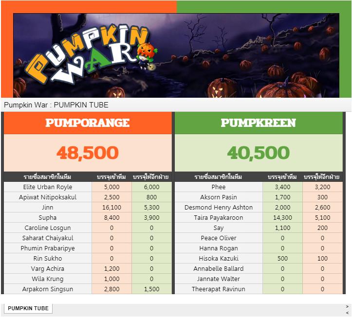 Event : Pumpkin War Hallow10