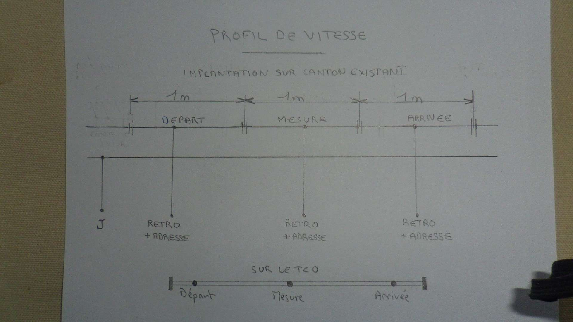 Atelier profil avancé de vitesse - Page 2 Imgp5912
