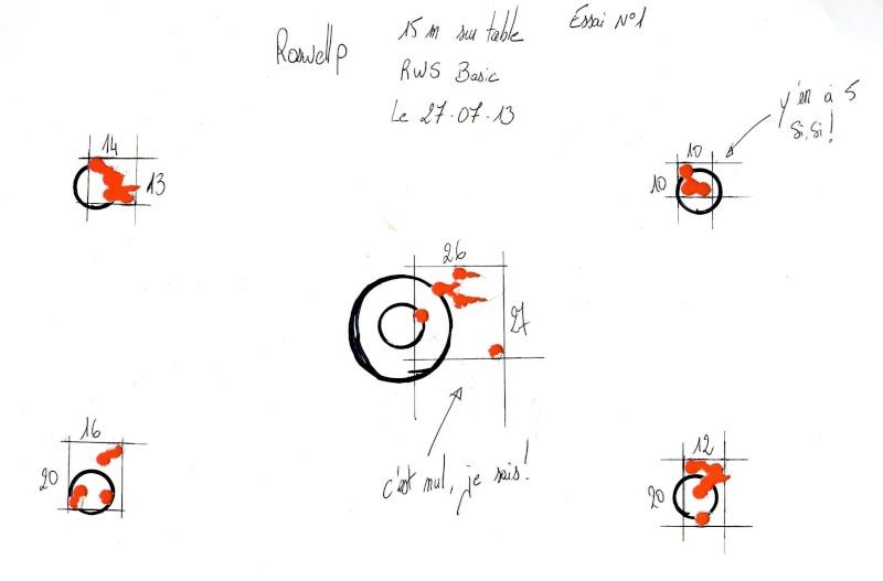 concours 25m/15m , new règles . - Page 3 Carton15