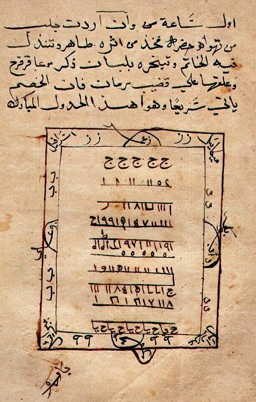 مخطوط جامع التحف والغرائب 0-110