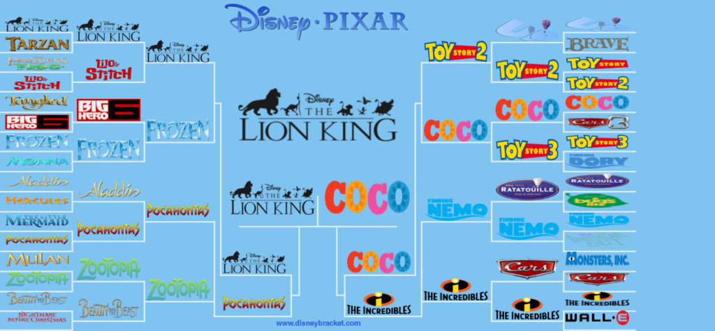 Tournoi Disney vs Pixar Captur43